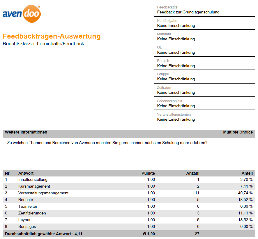 Evaluation of feedback questions – Avendoo® Online Hilfe